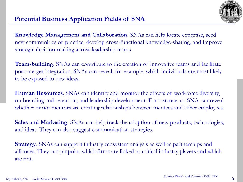 Potential Business Application Fields of SNA