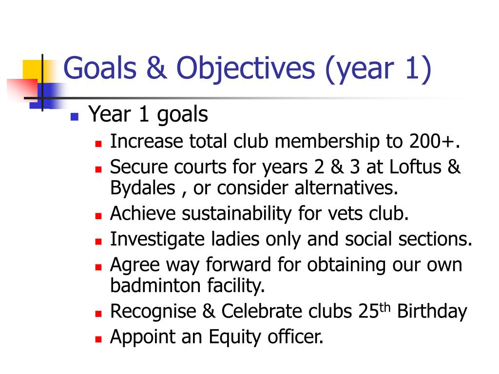 Goals & Objectives (year 1)