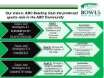 our vision abc bowling club the preferred sports club in the abc community
