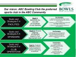 our vision abc bowling club the preferred sports club in the abc community18