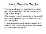 how to describe graphs