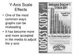 y axis scale effects