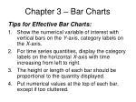 chapter 3 bar charts29