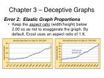 chapter 3 deceptive graphs43