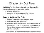 chapter 3 dot plots