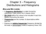 chapter 3 frequency distributions and histograms
