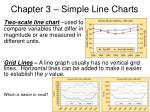 chapter 3 simple line charts20