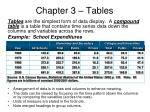 chapter 3 tables