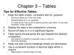 chapter 3 tables35