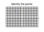 identify the points