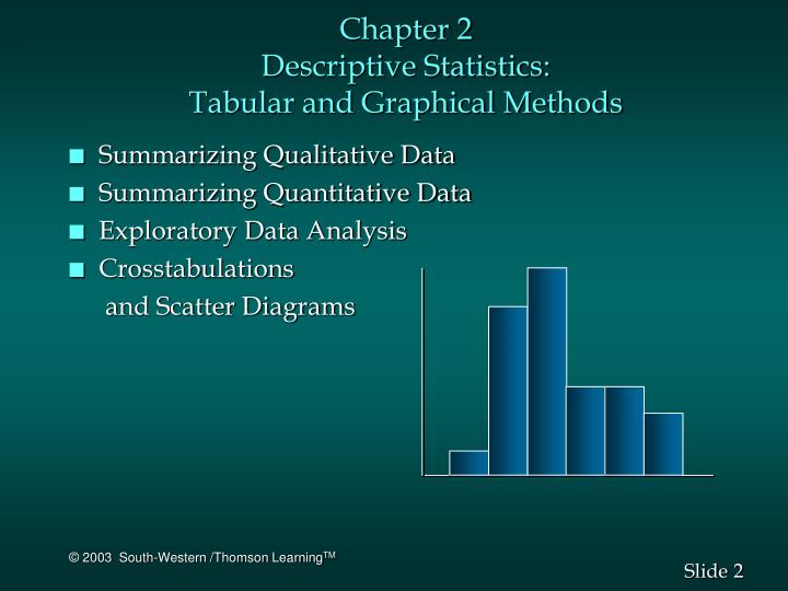 Chapter 2 descriptive statistics tabular and graphical methods