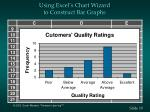using excel s chart wizard to construct bar graphs19