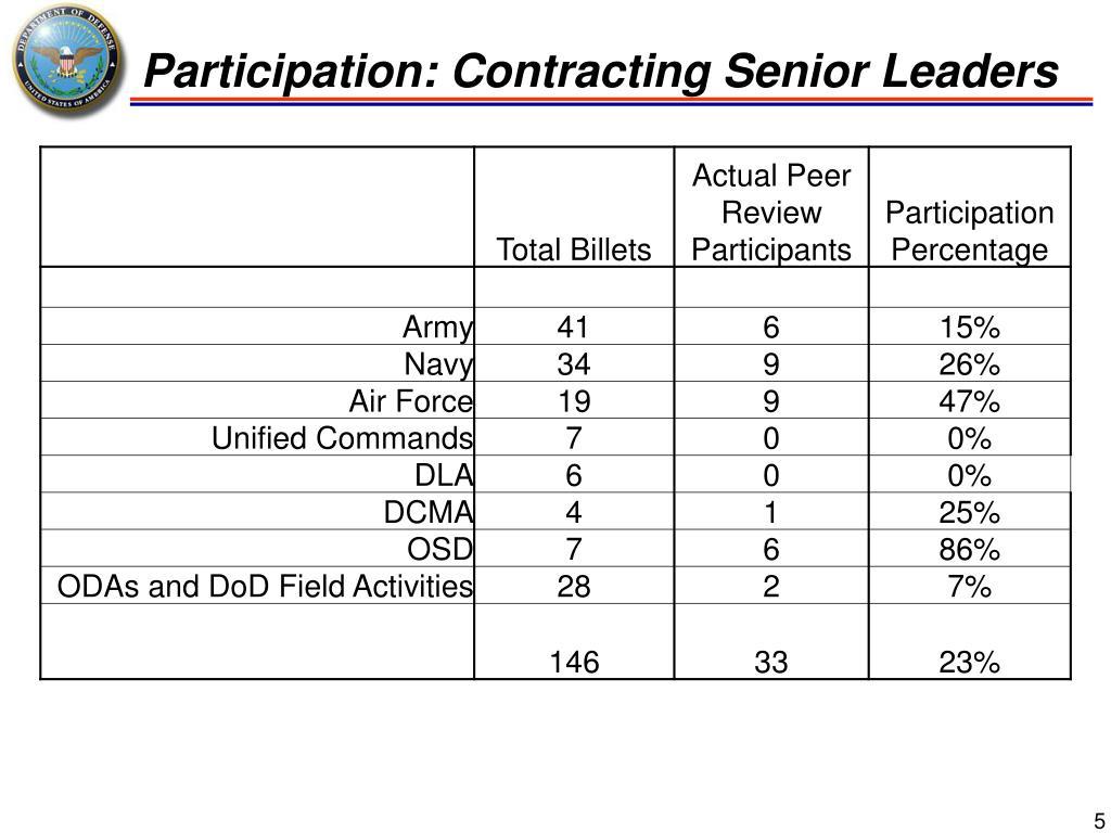 Participation: Contracting Senior Leaders