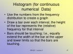 histogram for continuous numerical data