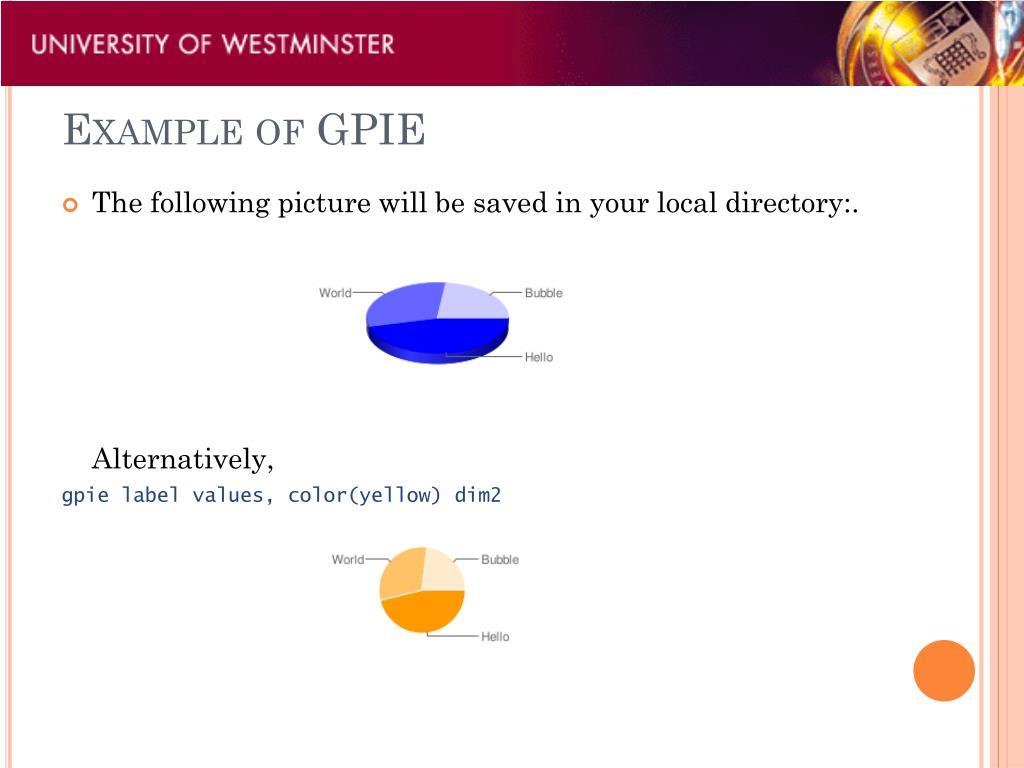 Example of GPIE