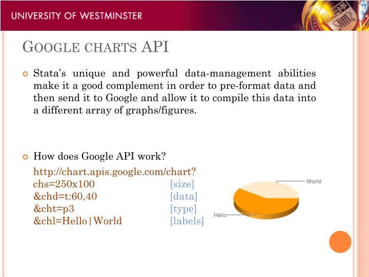 Google charts api