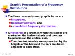 graphic presentation of a frequency distribution
