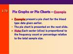 pie graphs or pie charts example