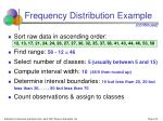 frequency distribution example23