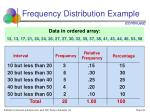frequency distribution example24