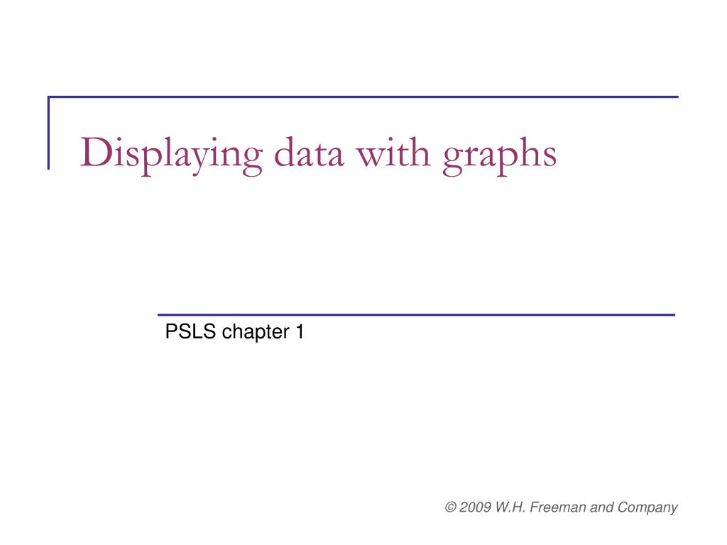 displaying data with graphs l.