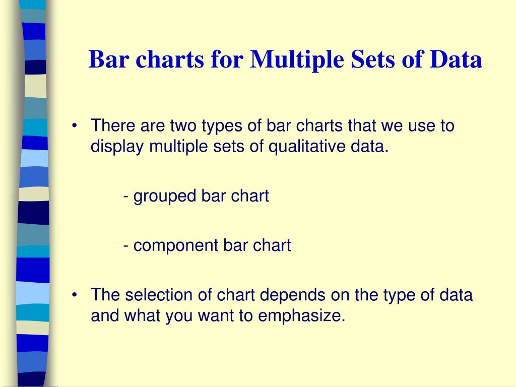 Bar charts for Multiple Sets of Data
