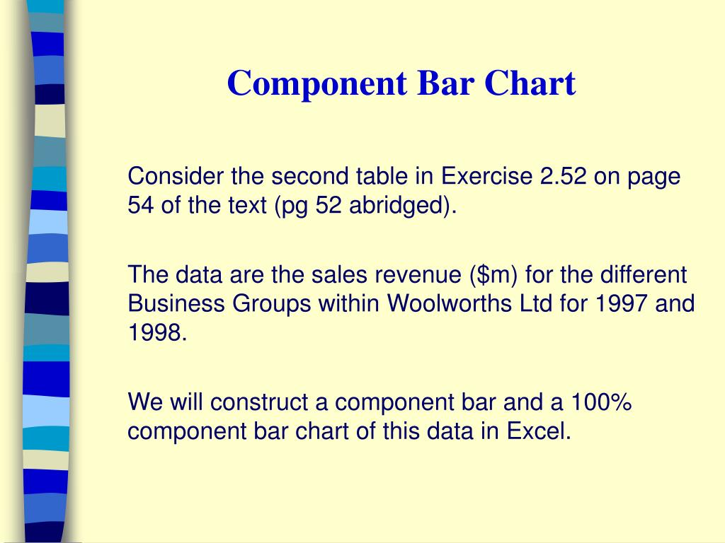 Component Bar Chart
