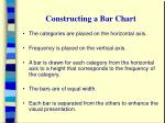 constructing a bar chart