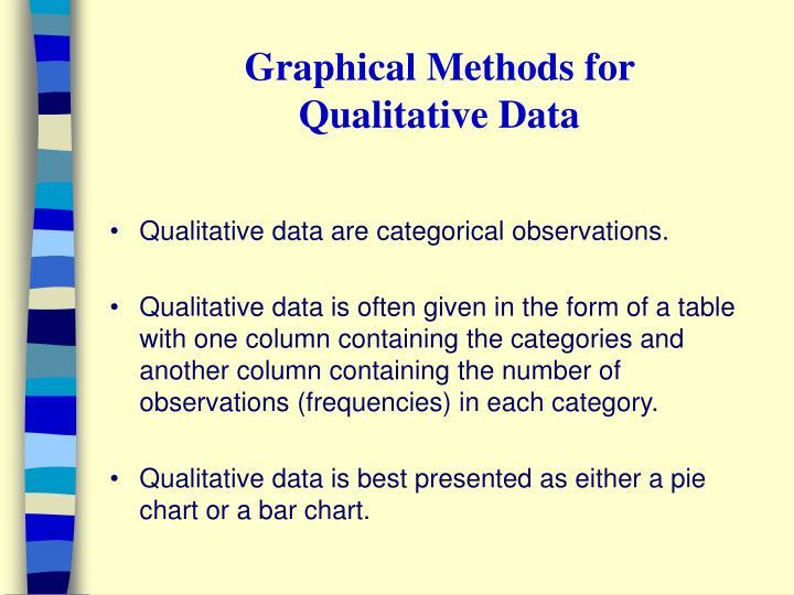 Graphical methods for qualitative data