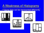 a weakness of histograms