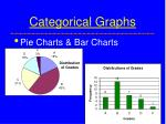 categorical graphs