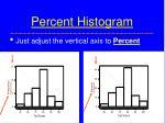 percent histogram