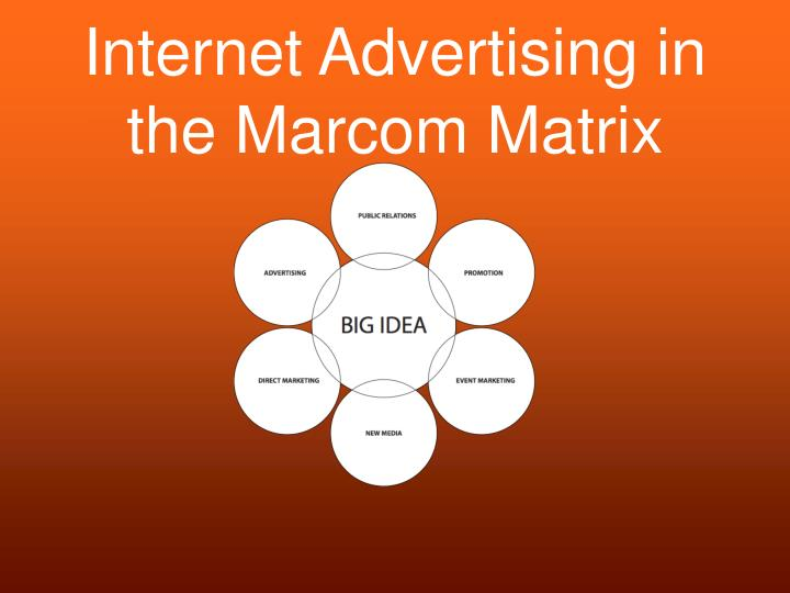 Internet advertising in the marcom matrix