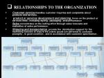 relationships to the organization6