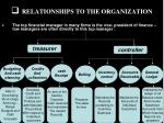 relationships to the organization8