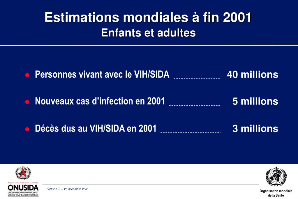 Estimations mondiales à fin 2001