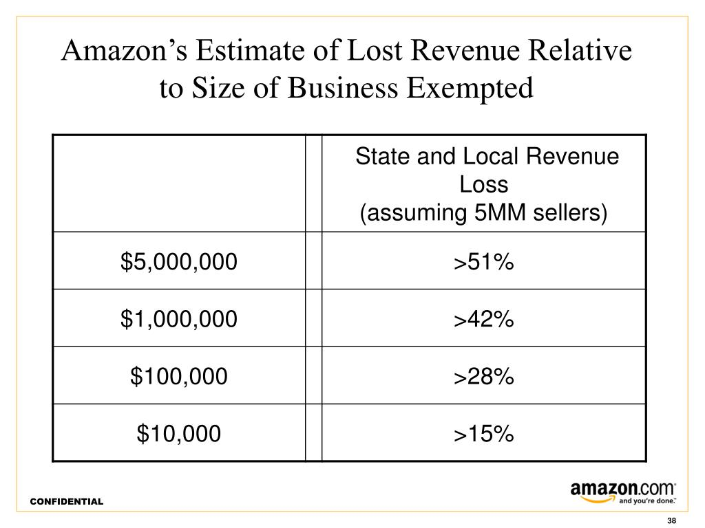 Amazon's Estimate of Lost Revenue Relative to Size of Business Exempted