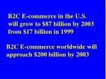b2c e commerce in the u s will grow to 87 billion by 2003 from 17 billion in 1999