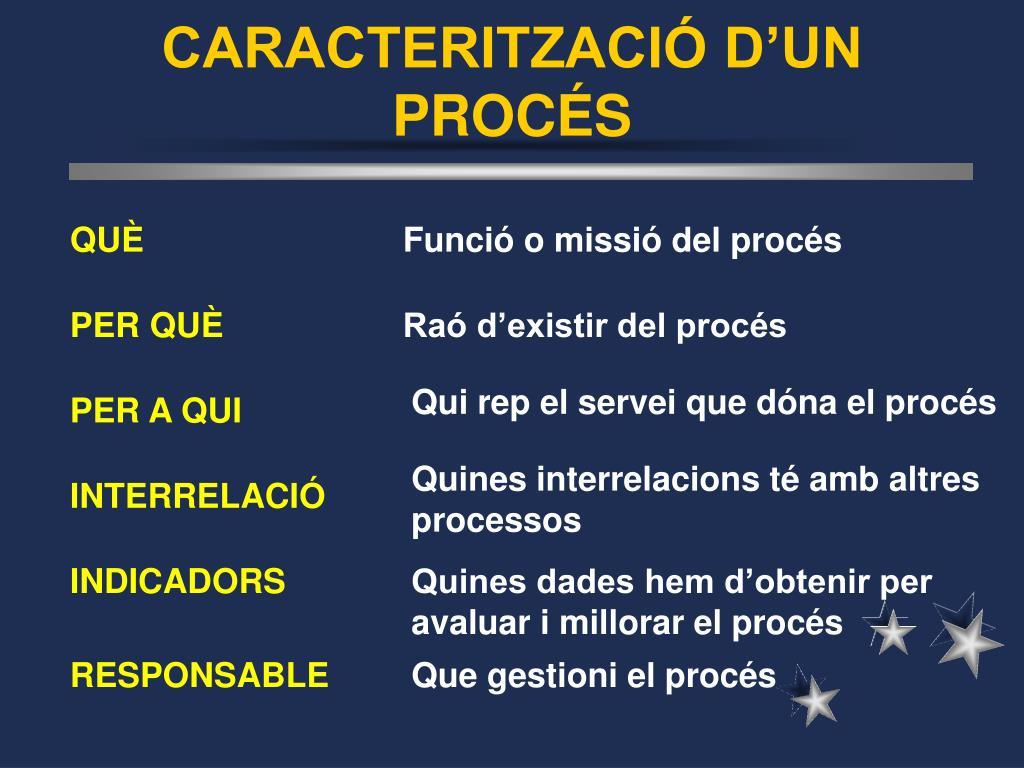 CARACTERITZACIÓ D'UN PROCÉS