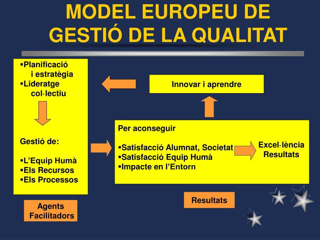 MODEL EUROPEU DE GESTIÓ DE LA QUALITAT