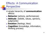 effects a communication perspective