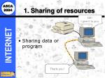 1 sharing of resources