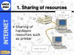 1 sharing of resources13