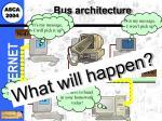bus architecture37