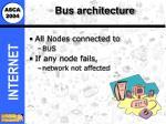 bus architecture38