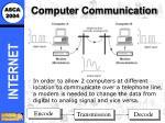 computer communication