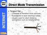 direct mode transmission