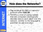 how does the networks