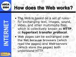 how does the web works
