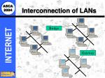 interconnection of lans